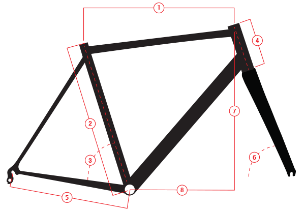 Geometry frame reference chart